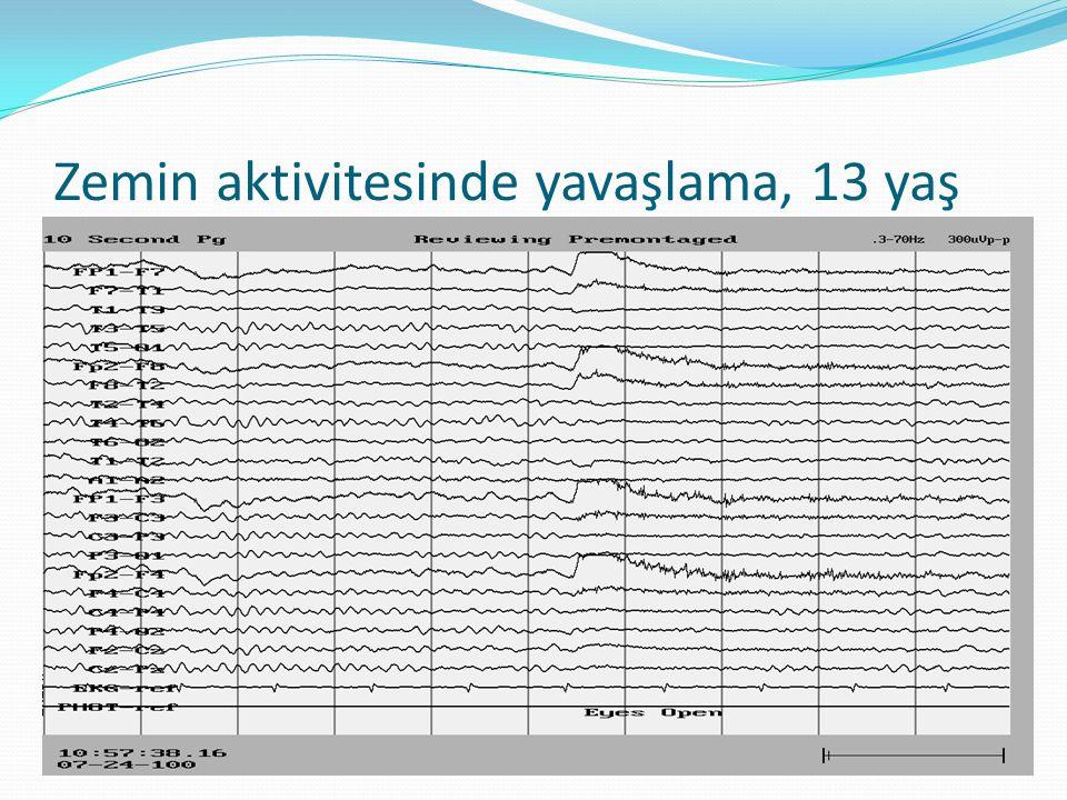 Intermittan yavaş aktivite  Aralıklı olarak ortaya çıkar  Ritmik veya düzensizdir  Jeneralize, bölgesel veya lateralizedir  Zemin ritmi genellikle korunmuştur  Nonspesifik serebral disfonksiyon göstergesidir