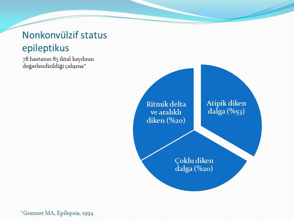 Nonkonvülzif status epileptikus 78 hastanın 85 iktal kaydının değerlendirildiği çalışma* *Granner MA, Epilepsia, 1994