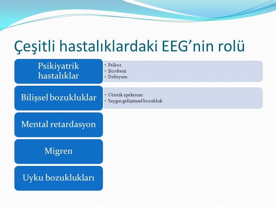 Çeşitli hastalıklardaki EEG'nin rolü