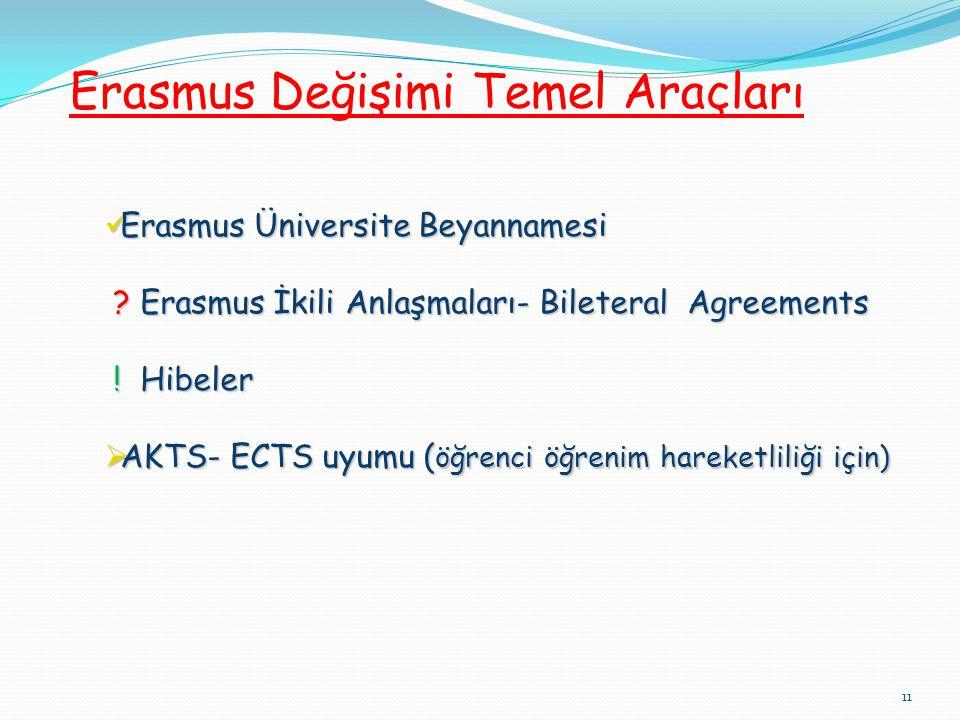 11 Erasmus Değişimi Temel Araçları  Erasmus Üniversite Beyannamesi ? Erasmus İkili Anlaşmaları- Bileteral Agreements ? Erasmus İkili Anlaşmaları- Bil