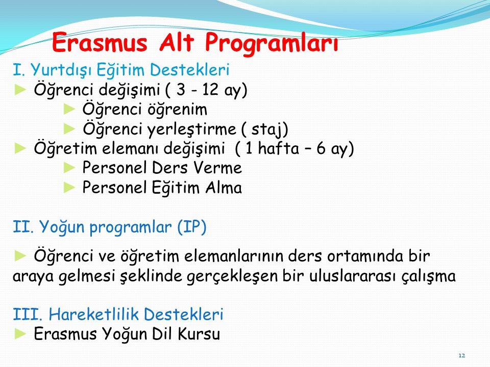 12 Erasmus Alt Programları I. Yurtdışı Eğitim Destekleri ► Öğrenci değişimi ( 3 - 12 ay) ► Öğrenci öğrenim ► Öğrenci yerleştirme ( staj) ► Öğretim ele