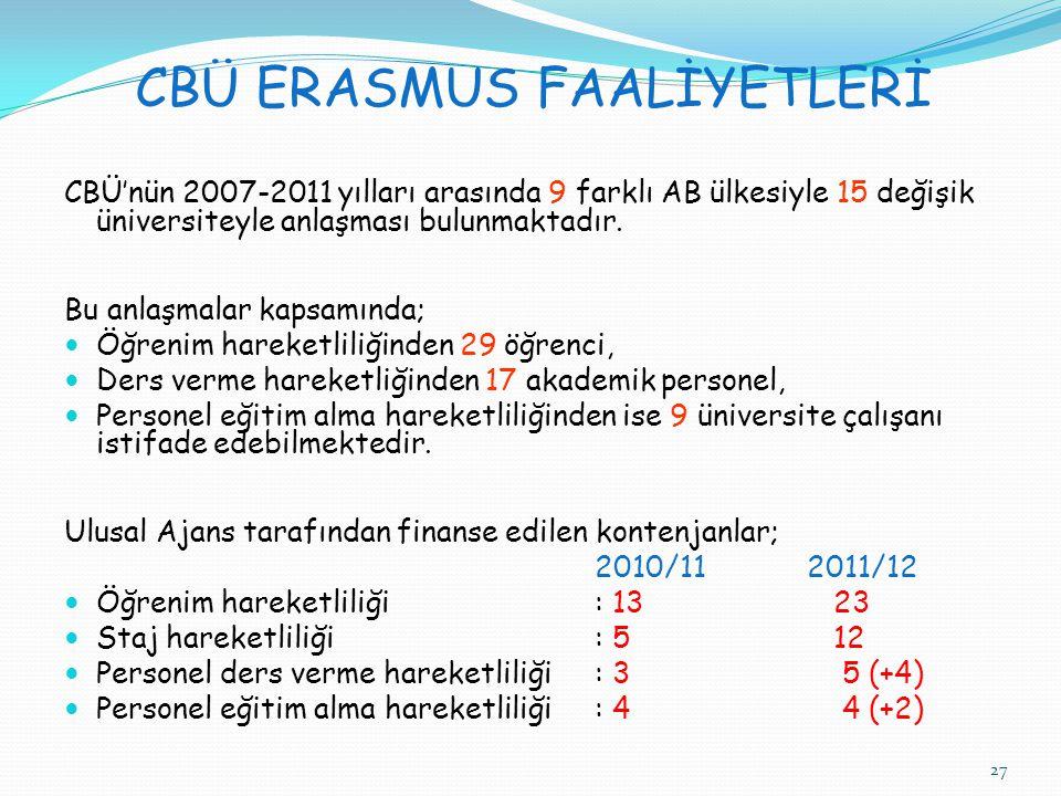 27 CBÜ'nün 2007-2011 yılları arasında 9 farklı AB ülkesiyle 15 değişik üniversiteyle anlaşması bulunmaktadır.