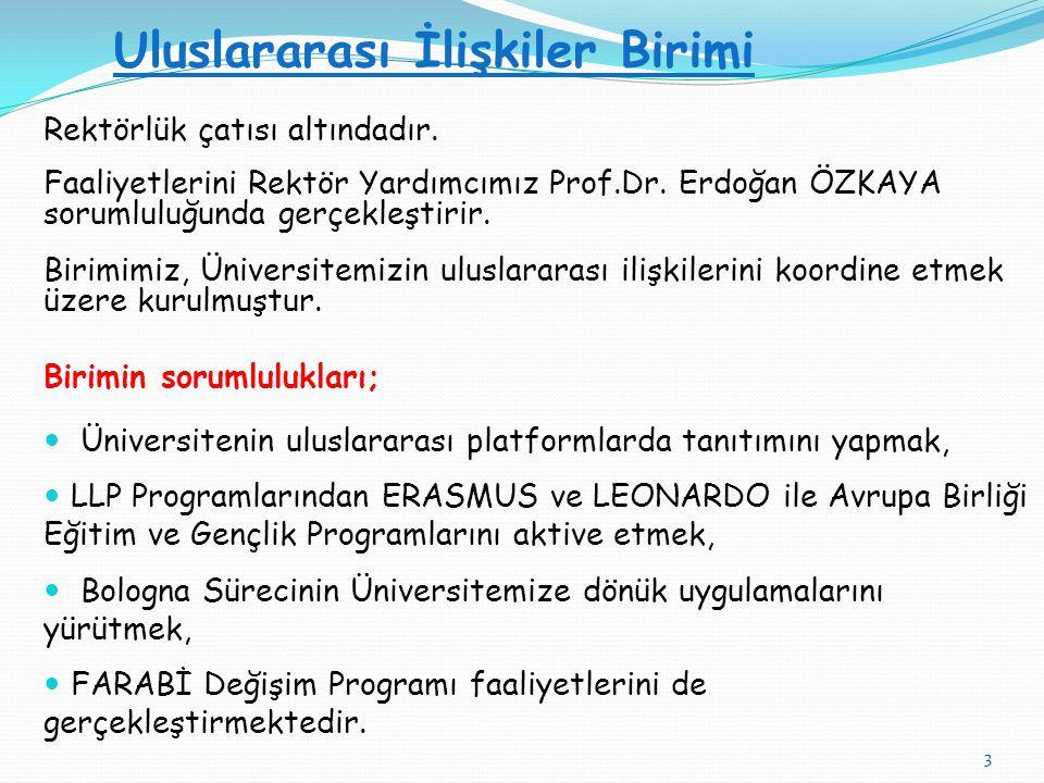 3 Uluslararası İlişkiler Birimi Rektörlük çatısı altındadır. Faaliyetlerini Rektör Yardımcımız Prof.Dr. Erdoğan ÖZKAYA sorumluluğunda gerçekleştirir.