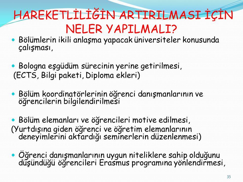 35 HAREKETLİLİĞİN ARTIRILMASI İÇİN NELER YAPILMALI.