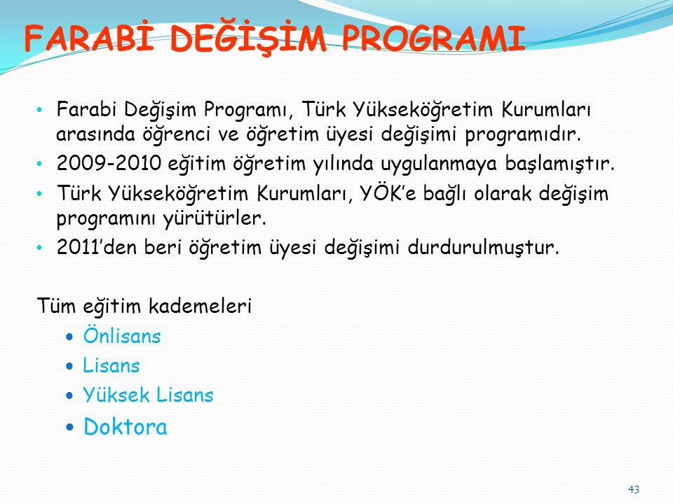 FARABİ DEĞİŞİM PROGRAMI • Farabi Değişim Programı, Türk Yükseköğretim Kurumları arasında öğrenci ve öğretim üyesi değişimi programıdır. • 2009-2010 eğ