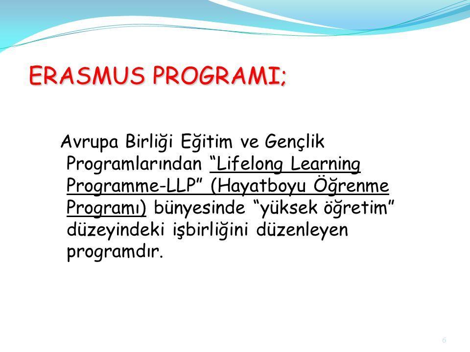6 ULUSLARARASI İLŞKİLER BİRİMİ ERASMUS OFİSİ ERASMUS PROGRAMI; Avrupa Birliği Eğitim ve Gençlik Programlarından Lifelong Learning Programme-LLP (Hayatboyu Öğrenme Programı) bünyesinde yüksek öğretim düzeyindeki işbirliğini düzenleyen programdır.