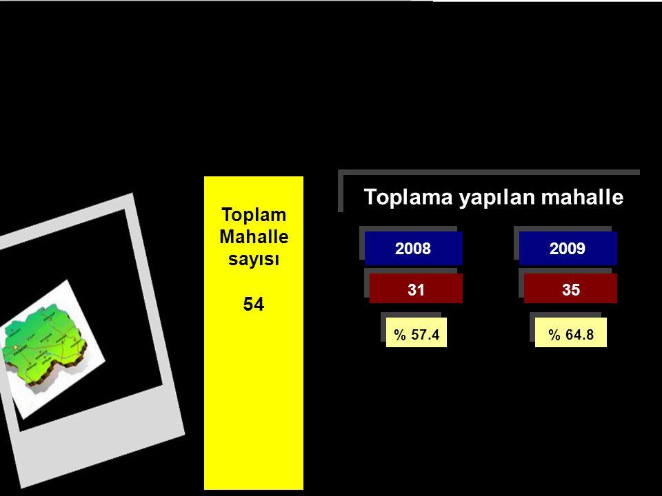 Toplama yapılan mahalle 2008 2009 31 35 Toplam Mahalle sayısı 54 % 57.4 % 64.8