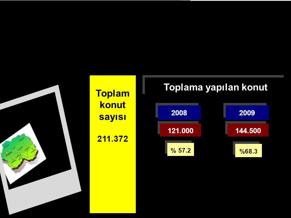 Toplama yapılan konut 2008 2009 121.000 144.500 Toplam konut sayısı 211.372 % 57.2 %68.3