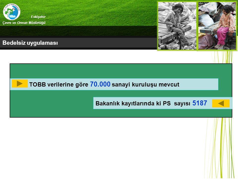 Eskişehir Çevre ve Orman Müdürlüğü Bedelsiz uygulaması TOBB verilerine göre 70.000 sanayi kuruluşu mevcut Bakanlık kayıtlarında ki PS sayısı 5187