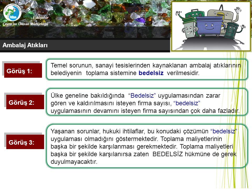 Eskişehir Çevre ve Orman Müdürlüğü Ambalaj Atıkları Temel sorunun, sanayi tesislerinden kaynaklanan ambalaj atıklarının belediyenin toplama sistemine