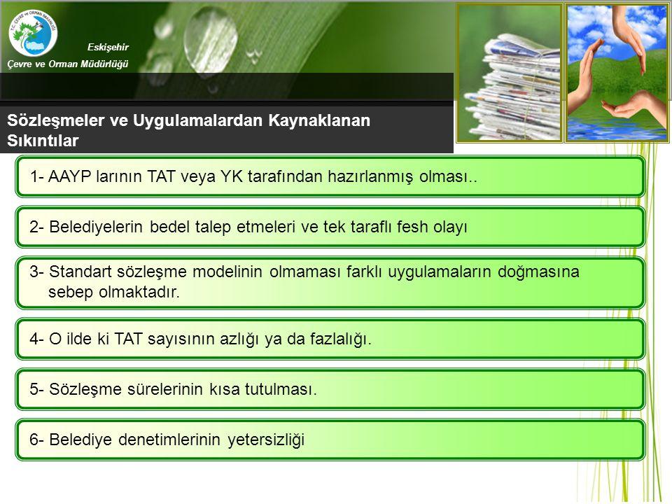 Eskişehir Çevre ve Orman Müdürlüğü Sözleşmeler ve Uygulamalardan Kaynaklanan Sıkıntılar 1- AAYP larının TAT veya YK tarafından hazırlanmış olması.. 2-