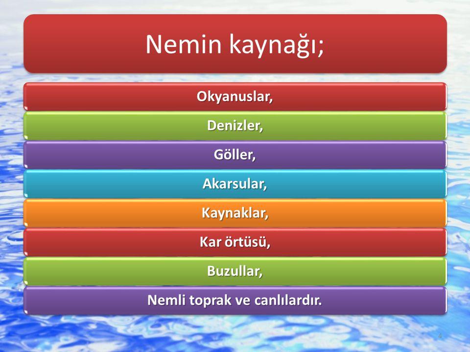 Kaynaklar 65 • Komisyon, Coğrafya 9 MEB Ders Kitabı, İstanbul 2007 • M.