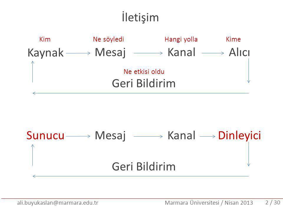 ali.buyukaslan@marmara.edu.tr Marmara Üniversitesi / Nisan 2013 Edgar Dale 1946 / 303