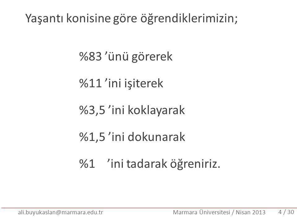 ali.buyukaslan@marmara.edu.tr Marmara Üniversitesi / Nisan 2013 Yaşantı konisine göre öğrendiklerimizin; %83 'ünü görerek %11 'ini işiterek %3,5 'ini