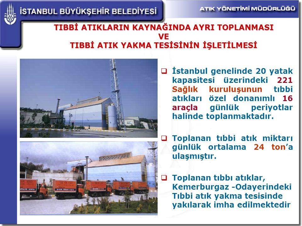  İstanbul genelinde 20 yatak kapasitesi üzerindeki 221 Sağlık kuruluşunun tıbbi atıkları özel donanımlı 16 araçla günlük periyotlar halinde toplanmaktadır.
