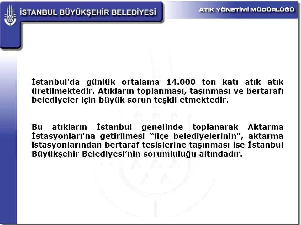 İstanbul'da günlük ortalama 14.000 ton katı atık atık üretilmektedir.