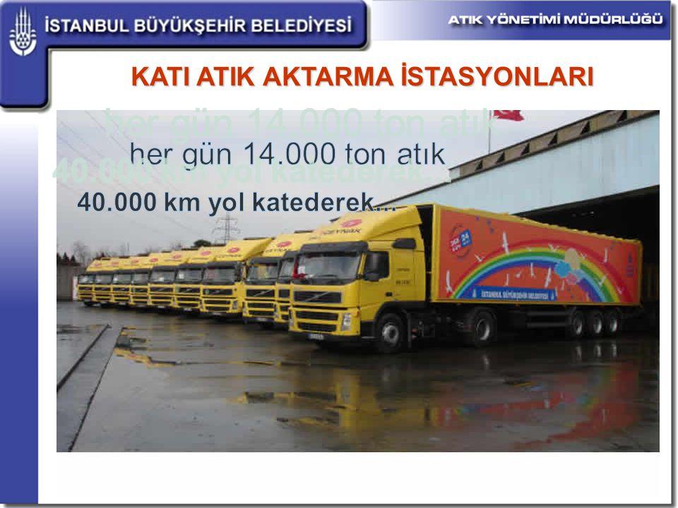  İlçe Belediyeleri tarafından getirilen günlük 14.000 ton katı atık Büyükşehir Belediyesine ait silo ve semitreyler ile 400 seferde günde toplam 40.000 km.