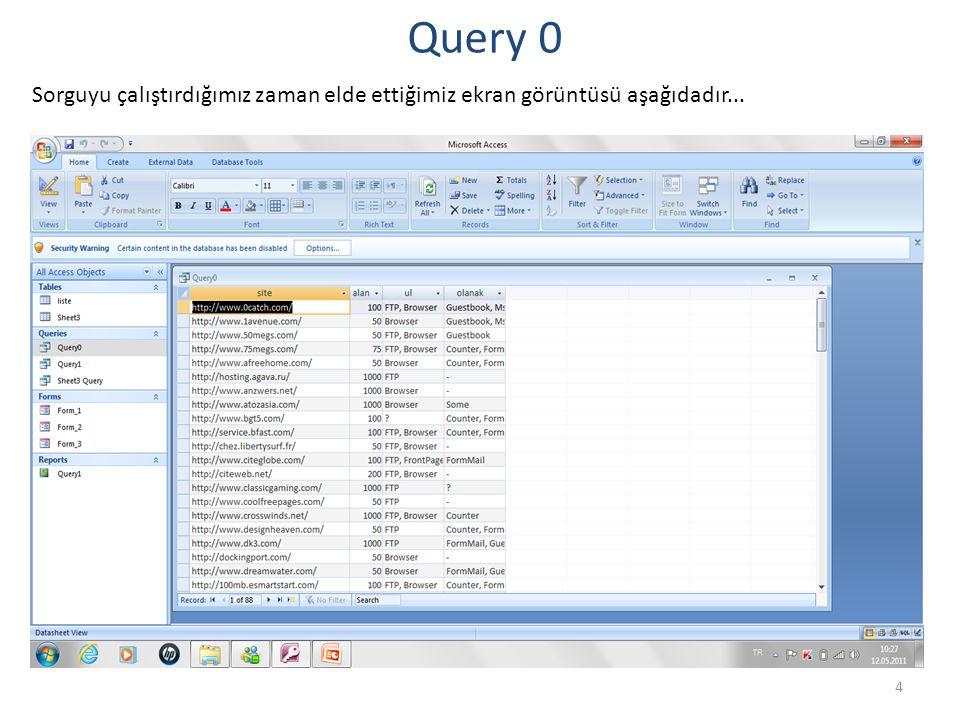 4 Query 0 Sorguyu çalıştırdığımız zaman elde ettiğimiz ekran görüntüsü aşağıdadır...