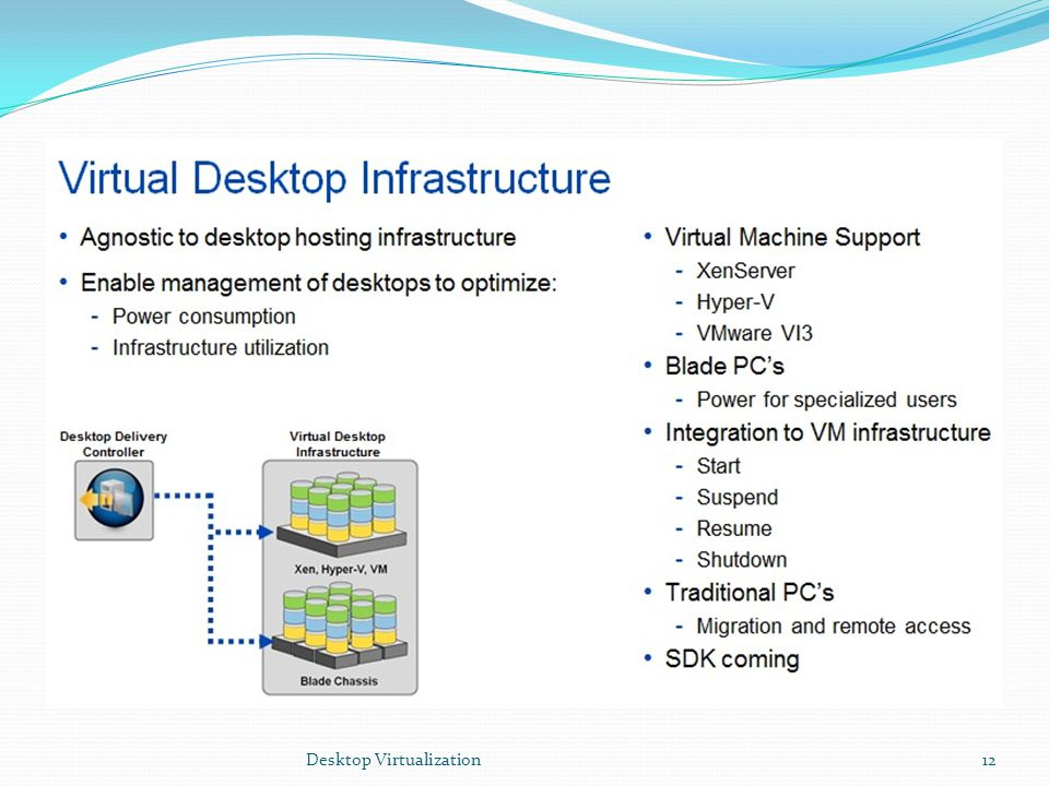 Desktop Virtualization12