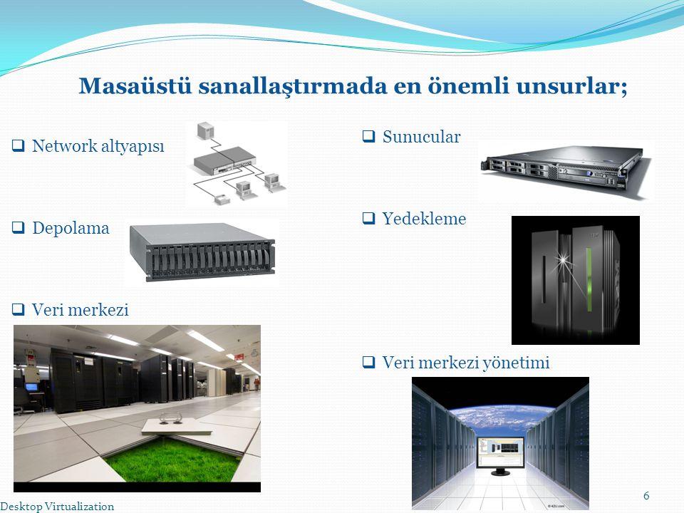 Desktop Virtualization 6  Network altyapısı  Depolama  Veri merkezi  Sunucular  Yedekleme  Veri merkezi yönetimi Masaüstü sanallaştırmada en öne
