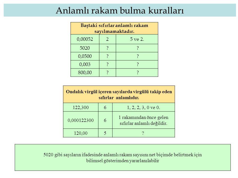 örnekler İşlemSonuç 12 + 5.31717.3 9.47 – 2.27.37.27 8.950 x 10.392.292.185 12.3216 / 6.81.81.812 örnekler 3 ±1 g1 2.53 ±0.01 g1 2.531 ± 0.001 g1 örnekler 150.0 g H 2 0 + 1.057 g salt = 151.1 g solution örnekler Sayı Anlamlı sayı 23.214 0.0622 275.44 50.094 50203 0.0031 0.05003 800.005 0.006823 1.0724 3001 300.3 300.04 örnekler Miktar Anlamlı sayı 5.2 g2 5.0 kg2 5.000 L4 0.005 m1 5.00 x 10 3 g3
