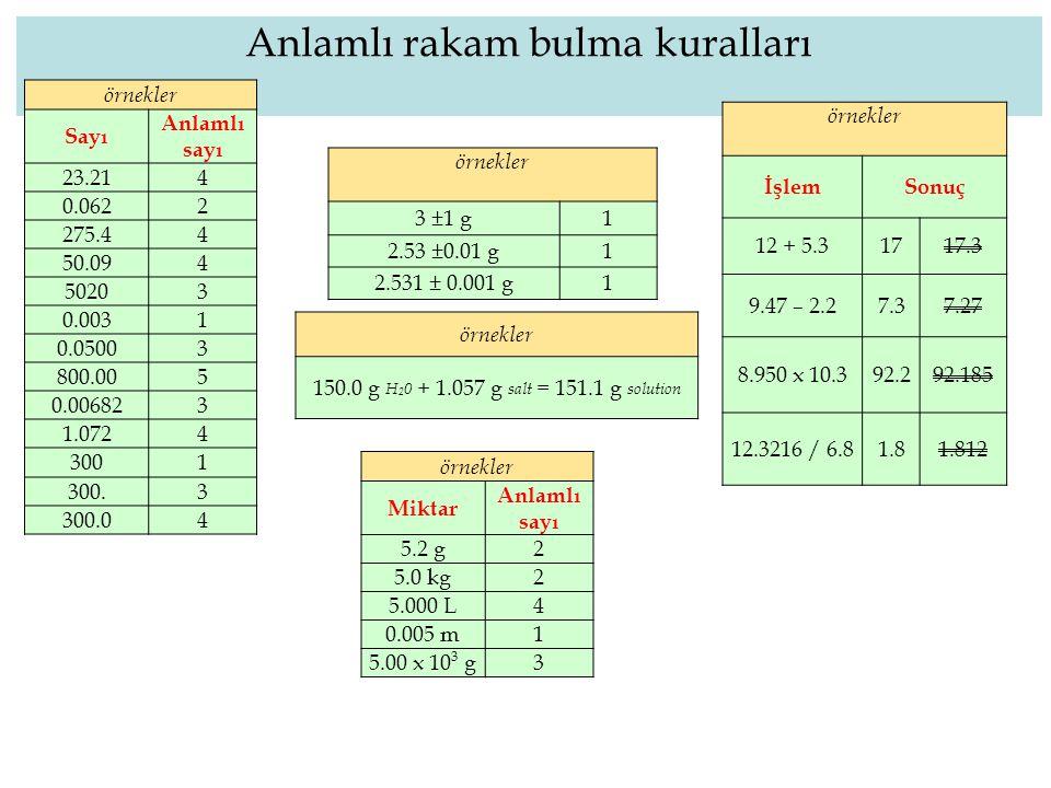 örnekler İşlemSonuç 12 + 5.31717.3 9.47 – 2.27.37.27 8.950 x 10.392.292.185 12.3216 / 6.81.81.812 örnekler 3 ±1 g1 2.53 ±0.01 g1 2.531 ± 0.001 g1 örne