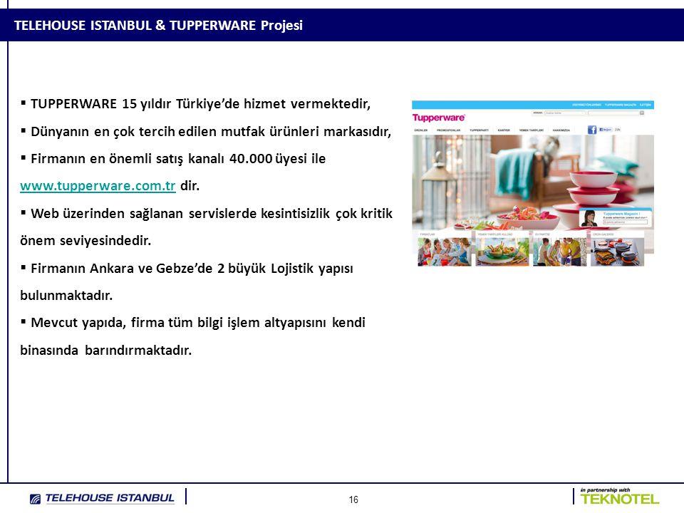 16 TELEHOUSE ISTANBUL & TUPPERWARE Projesi  TUPPERWARE 15 yıldır Türkiye'de hizmet vermektedir,  Dünyanın en çok tercih edilen mutfak ürünleri markasıdır,  Firmanın en önemli satış kanalı 40.000 üyesi ile www.tupperware.com.tr dir.
