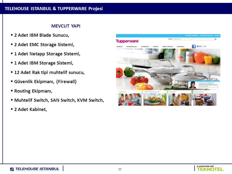 17 TELEHOUSE ISTANBUL & TUPPERWARE Projesi MEVCUT YAPI  2 Adet IBM Blade Sunucu,  2 Adet EMC Storage Sistemi,  1 Adet Netapp Storage Sistemi,  1 A