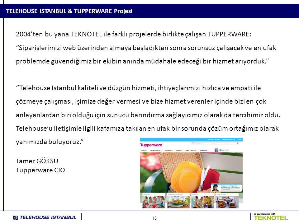 18 TELEHOUSE ISTANBUL & TUPPERWARE Projesi 2004'ten bu yana TEKNOTEL ile farklı projelerde birlikte çalışan TUPPERWARE: Siparişlerimizi web üzerinden almaya başladıktan sonra sorunsuz çalışacak ve en ufak problemde güvendiğimiz bir ekibin anında müdahale edeceği bir hizmet arıyorduk. Telehouse Istanbul kaliteli ve düzgün hizmeti, ihtiyaçlarımızı hızlıca ve empati ile çözmeye çalışması, işimize değer vermesi ve bize hizmet verenler içinde bizi en çok anlayanlardan biri olduğu için sunucu barındırma sağlayıcımız olarak da tercihimiz oldu.