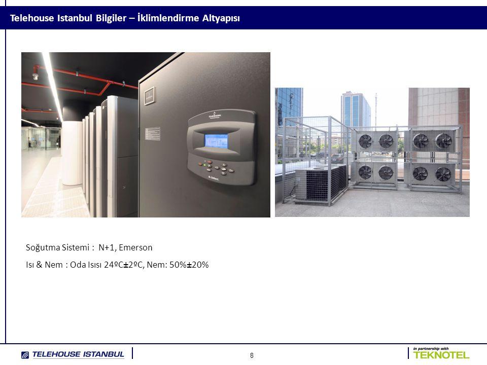 8 Telehouse Istanbul Bilgiler – İklimlendirme Altyapısı Soğutma Sistemi : N+1, Emerson Isı & Nem : Oda Isısı 24ºC±2ºC, Nem: 50%±20%