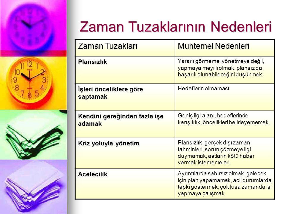 İşten Kaynaklanan Zaman Tuzakları 1.Sık ve Uzun Telefon Görüşmeleri 2.