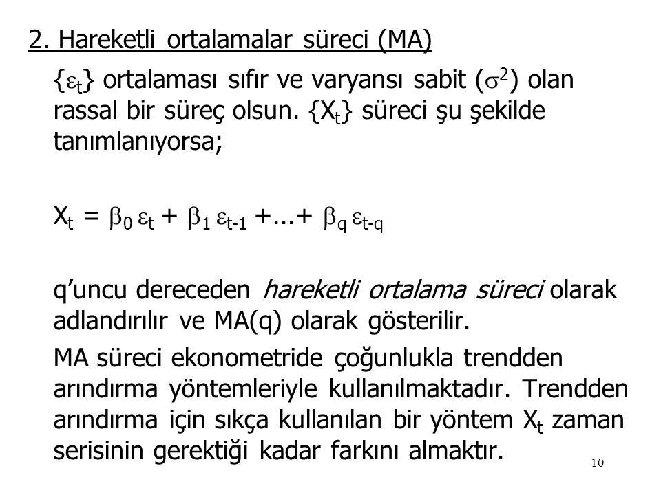 10 2. Hareketli ortalamalar süreci (MA) {  t } ortalaması sıfır ve varyansı sabit (  2 ) olan rassal bir süreç olsun. {X t } süreci şu şekilde tanı