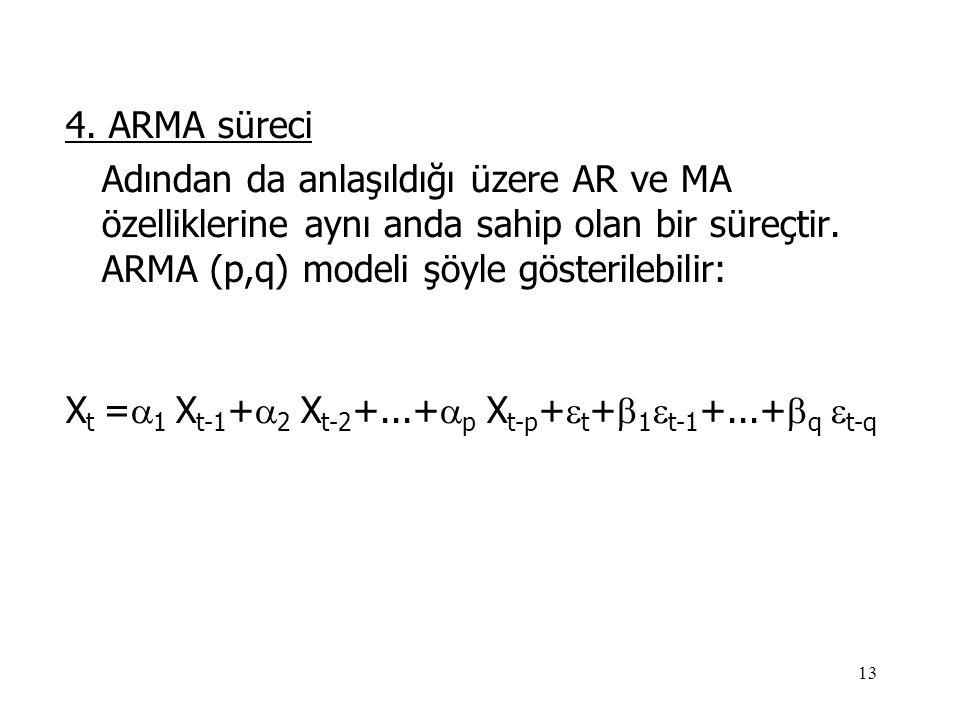 13 4. ARMA süreci Adından da anlaşıldığı üzere AR ve MA özelliklerine aynı anda sahip olan bir süreçtir. ARMA (p,q) modeli şöyle gösterilebilir: X t =