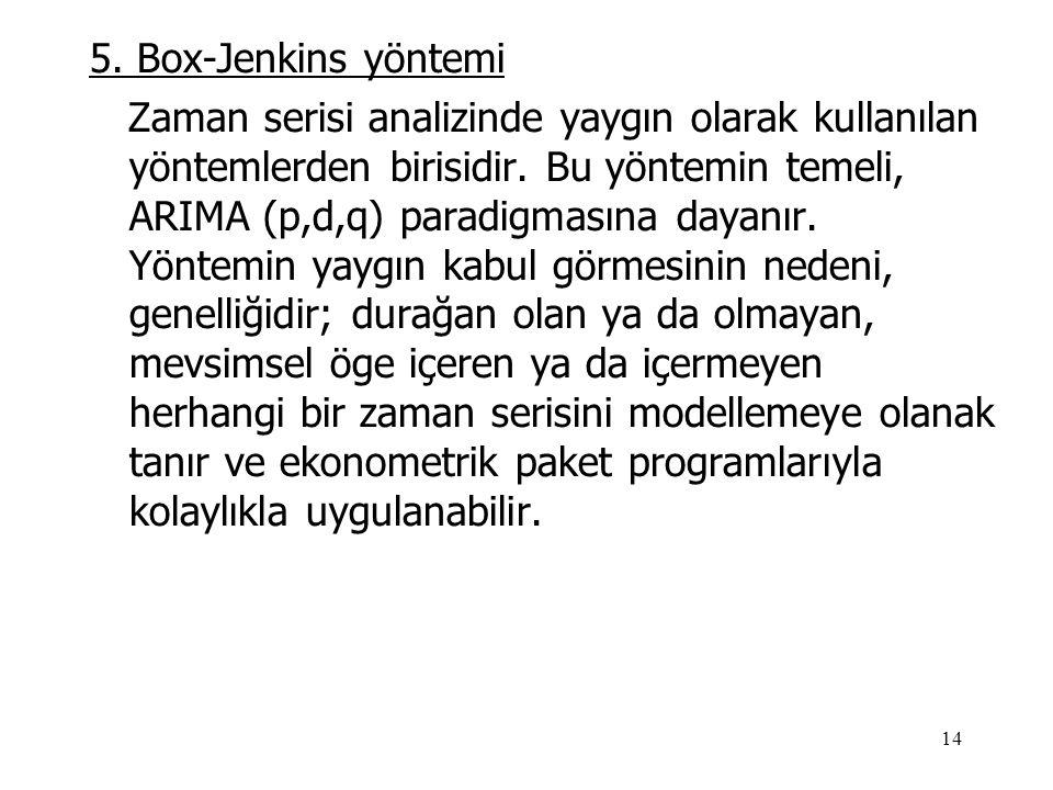 14 5. Box-Jenkins yöntemi Zaman serisi analizinde yaygın olarak kullanılan yöntemlerden birisidir. Bu yöntemin temeli, ARIMA (p,d,q) paradigmasına day