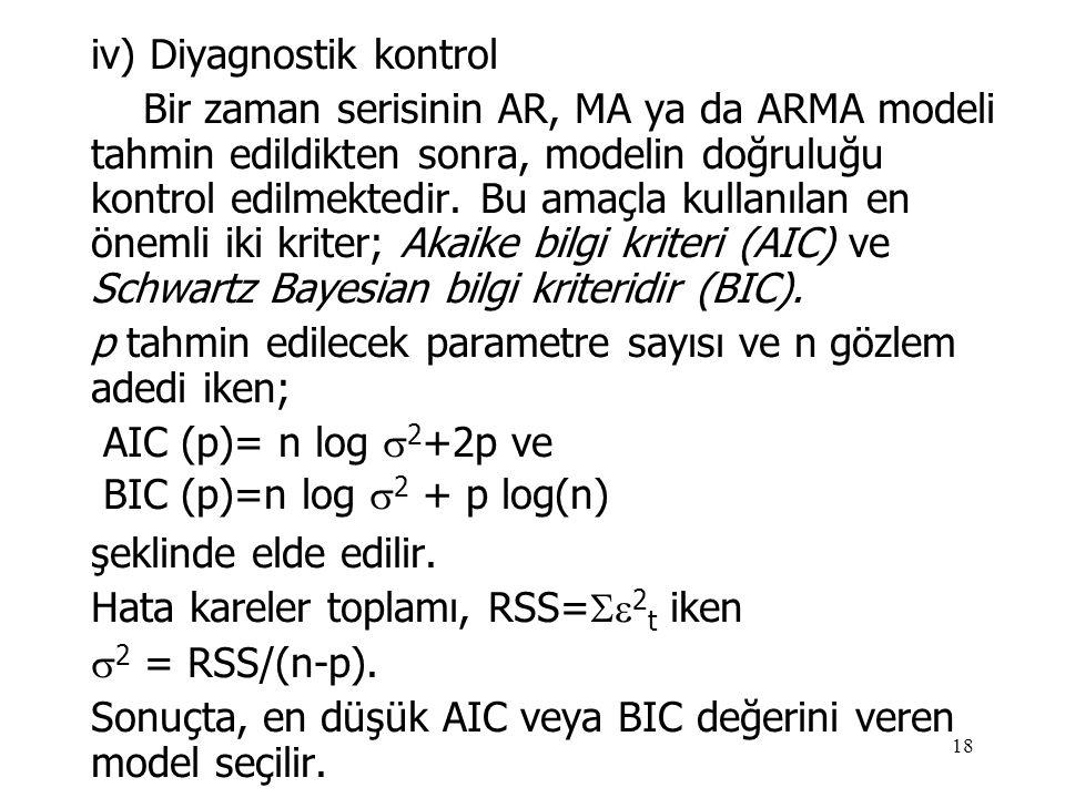 18 iv) Diyagnostik kontrol Bir zaman serisinin AR, MA ya da ARMA modeli tahmin edildikten sonra, modelin doğruluğu kontrol edilmektedir. Bu amaçla kul