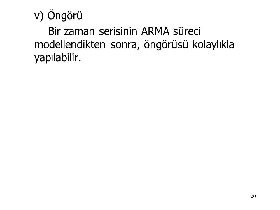 20 v) Öngörü Bir zaman serisinin ARMA süreci modellendikten sonra, öngörüsü kolaylıkla yapılabilir.