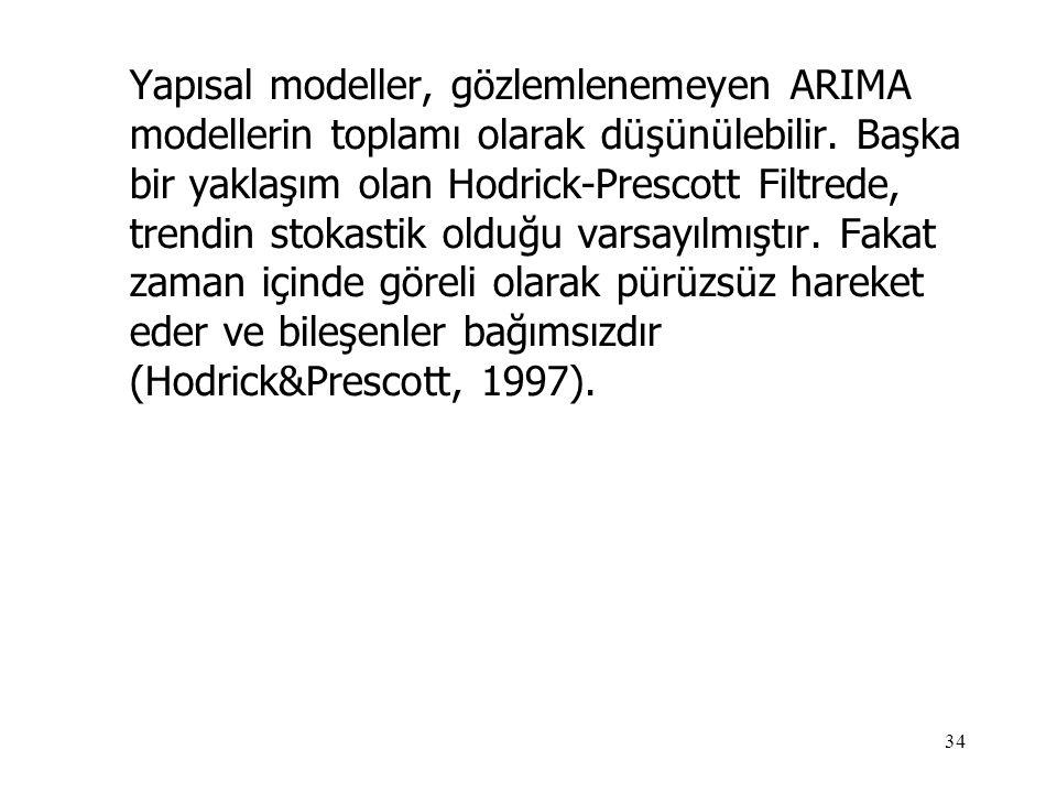 34 Yapısal modeller, gözlemlenemeyen ARIMA modellerin toplamı olarak düşünülebilir. Başka bir yaklaşım olan Hodrick-Prescott Filtrede, trendin stokast