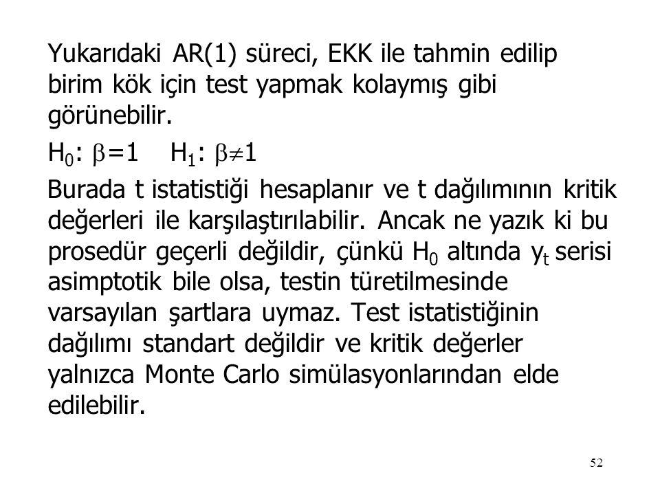 52 Yukarıdaki AR(1) süreci, EKK ile tahmin edilip birim kök için test yapmak kolaymış gibi görünebilir. H 0 :  =1 H 1 :  1 Burada t istatistiği hes