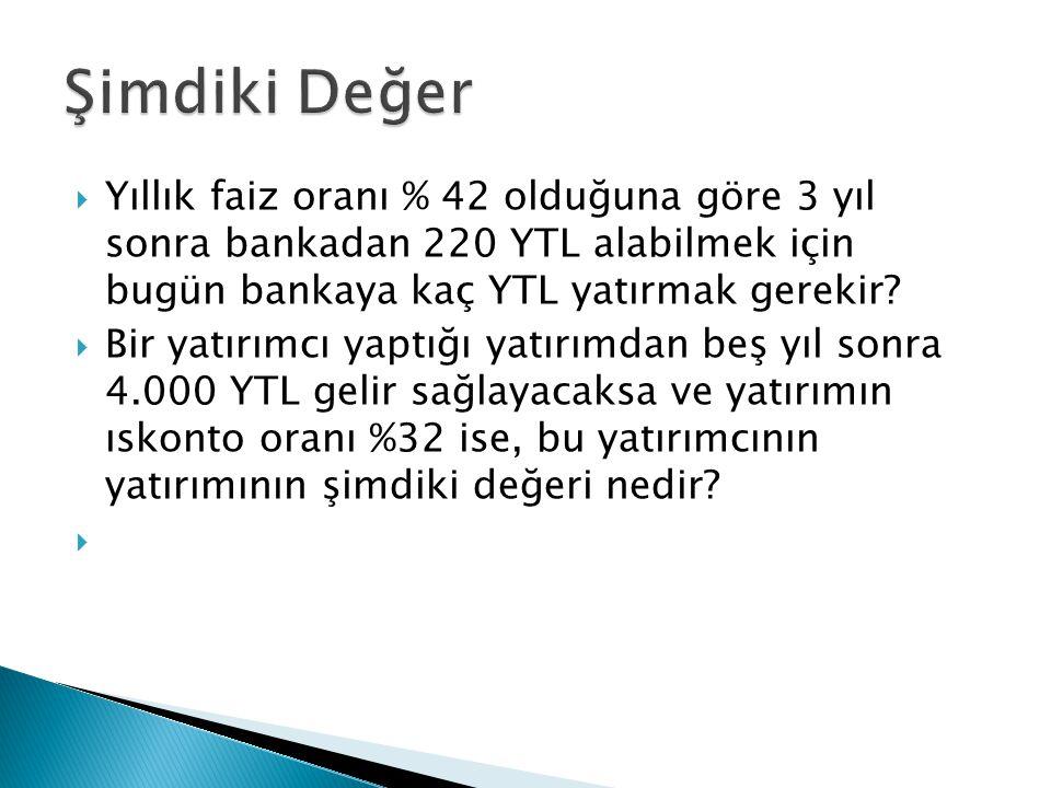  Yıllık faiz oranı % 42 olduğuna göre 3 yıl sonra bankadan 220 YTL alabilmek için bugün bankaya kaç YTL yatırmak gerekir.