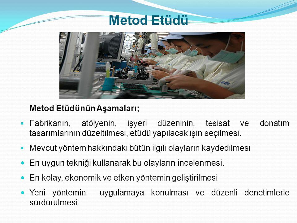 Metod Etüdü Metod Etüdünün Aşamaları; FFabrikanın, atölyenin, işyeri düzeninin, tesisat ve donatım tasarımlarının düzeltilmesi, etüdü yapılacak işin