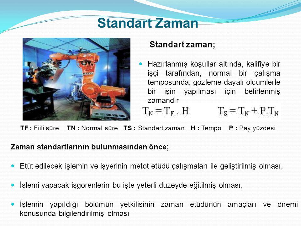 Standart Zaman TF : Fiili süre TN : Normal süre TS : Standart zaman H : Tempo P : Pay yüzdesi Zaman standartlarının bulunmasından önce;  Etüt edilece