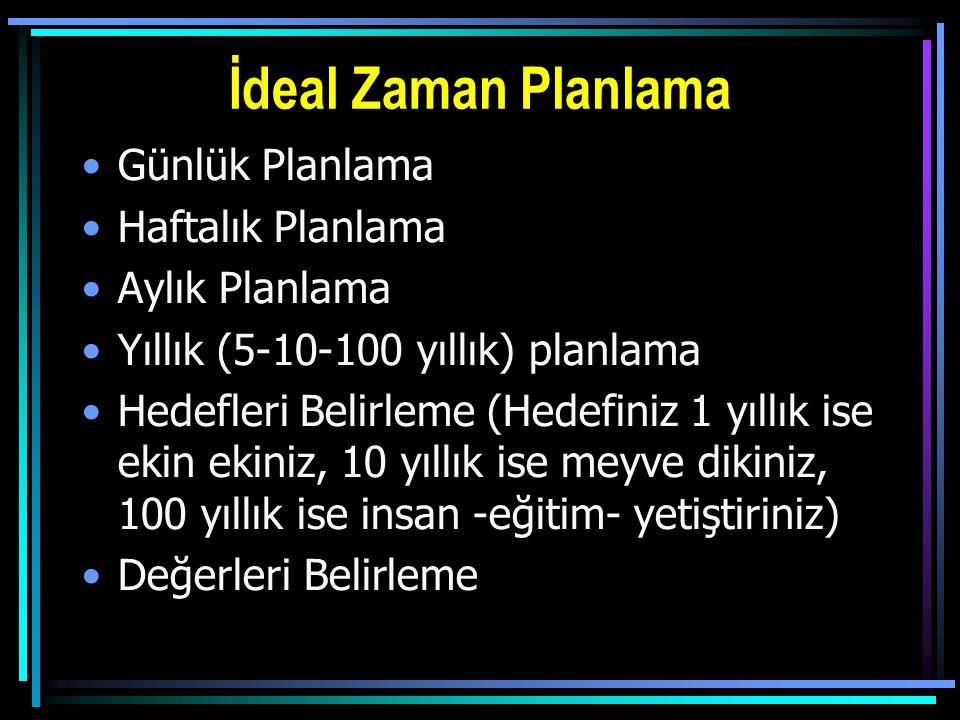 İdeal Zaman Planlama •Günlük Planlama •Haftalık Planlama •Aylık Planlama •Yıllık (5-10-100 yıllık) planlama •Hedefleri Belirleme (Hedefiniz 1 yıllık ise ekin ekiniz, 10 yıllık ise meyve dikiniz, 100 yıllık ise insan -eğitim- yetiştiriniz) •Değerleri Belirleme