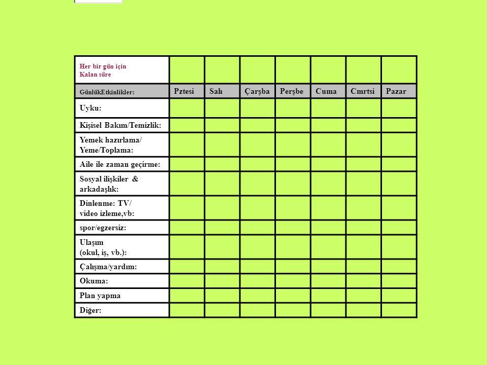 Kolon I: Haftalık aktivitelere harcadığın zamanı saat cinsinden listele.