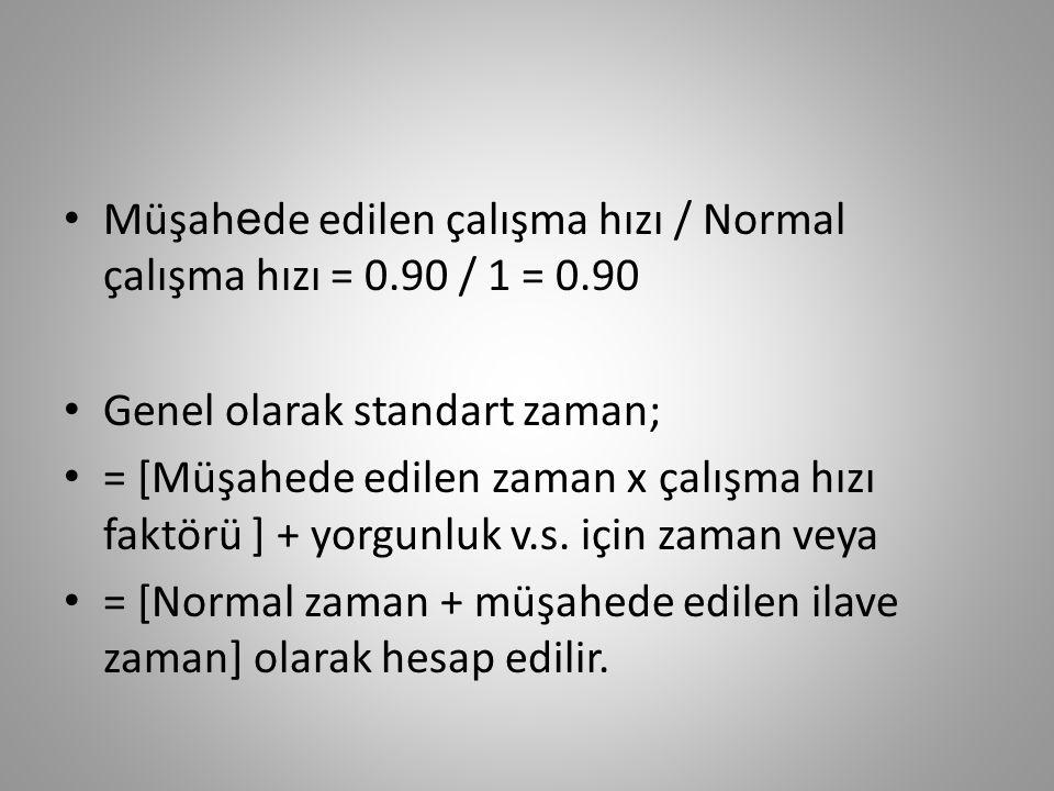 • Müşah e de edilen çalışma hızı / Normal çalışma hızı = 0.90 / 1 = 0.90 • Genel olarak standart zaman; • = [Müşahede edilen zaman x çalışma hızı fakt