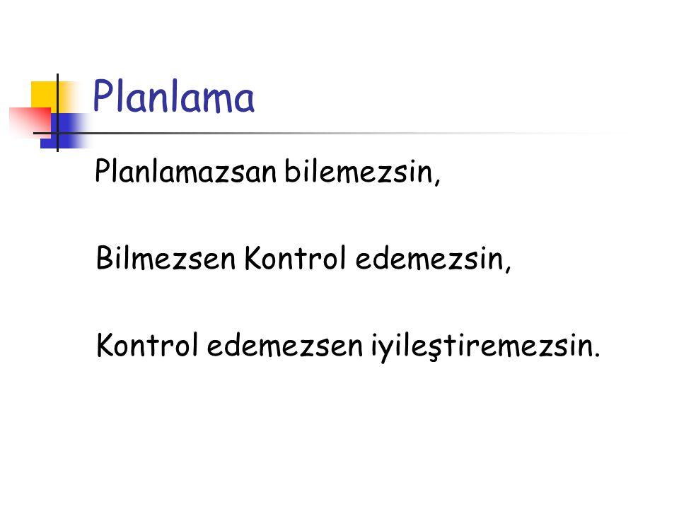 Planlama Planlamazsan bilemezsin, Bilmezsen Kontrol edemezsin, Kontrol edemezsen iyileştiremezsin.
