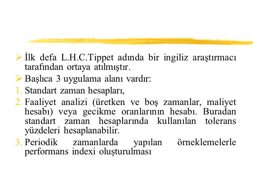  İlk defa L.H.C.Tippet adında bir ingiliz araştırmacı tarafından ortaya atılmıştır.  Başlıca 3 uygulama alanı vardır: 1.Standart zaman hesapları, 2.
