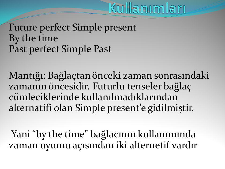 Future perfect Simple present By the time Past perfect Simple Past Mantığı: Bağlaçtan önceki zaman sonrasındaki zamanın öncesidir. Futurlu tenseler ba