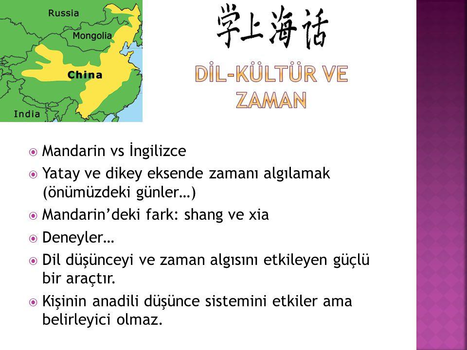  Mandarin vs İngilizce  Yatay ve dikey eksende zamanı algılamak (önümüzdeki günler…)  Mandarin'deki fark: shang ve xia  Deneyler…  Dil düşünceyi