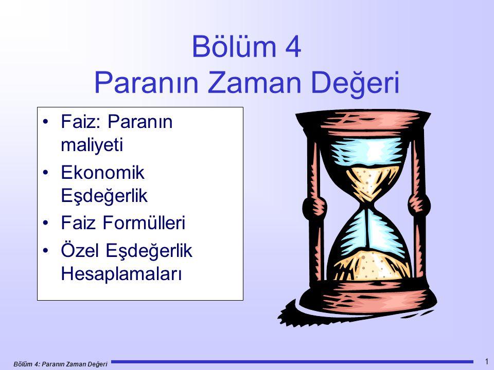 Bölüm 4: Paranın Zaman Değeri 1 Bölüm 4 Paranın Zaman Değeri •Faiz: Paranın maliyeti •Ekonomik Eşdeğerlik •Faiz Formülleri •Özel Eşdeğerlik Hesaplamaları