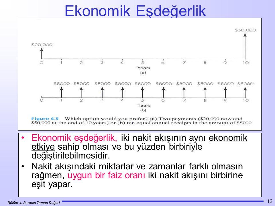 Bölüm 4: Paranın Zaman Değeri 12 Ekonomik Eşdeğerlik •Ekonomik eşdeğerlik, iki nakit akışının aynı ekonomik etkiye sahip olması ve bu yüzden birbiriyle değiştirilebilmesidir.